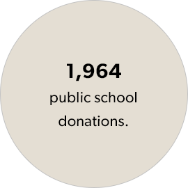 public school donations